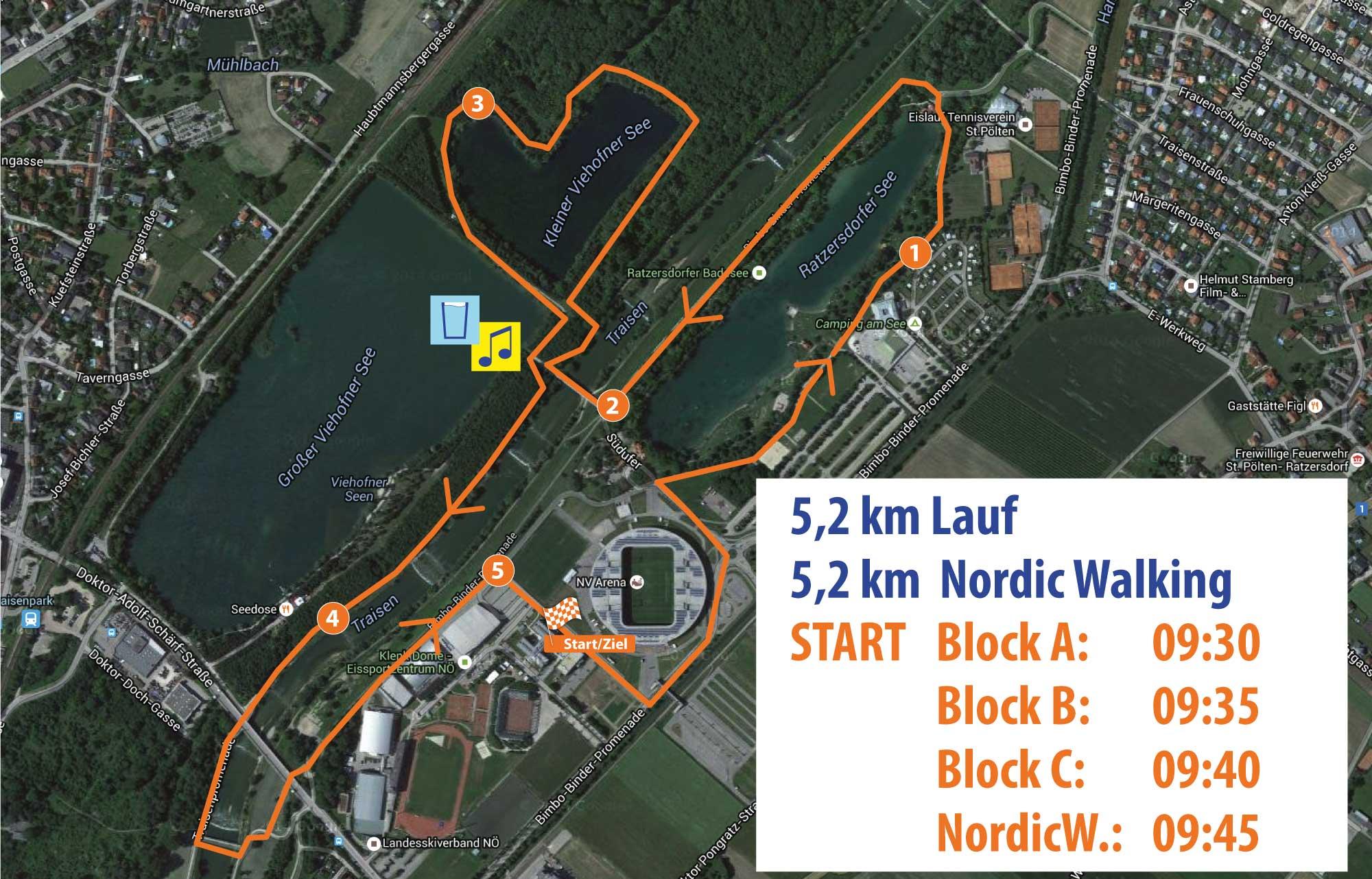 Nö Frauenlauf In Stpölten Info